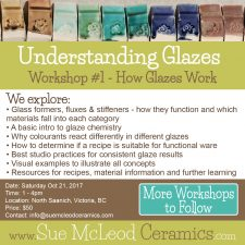 Understanding Glazes Workshop – Oct 21